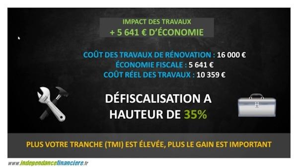 Economie-fiscale-2 Formation Immobilier